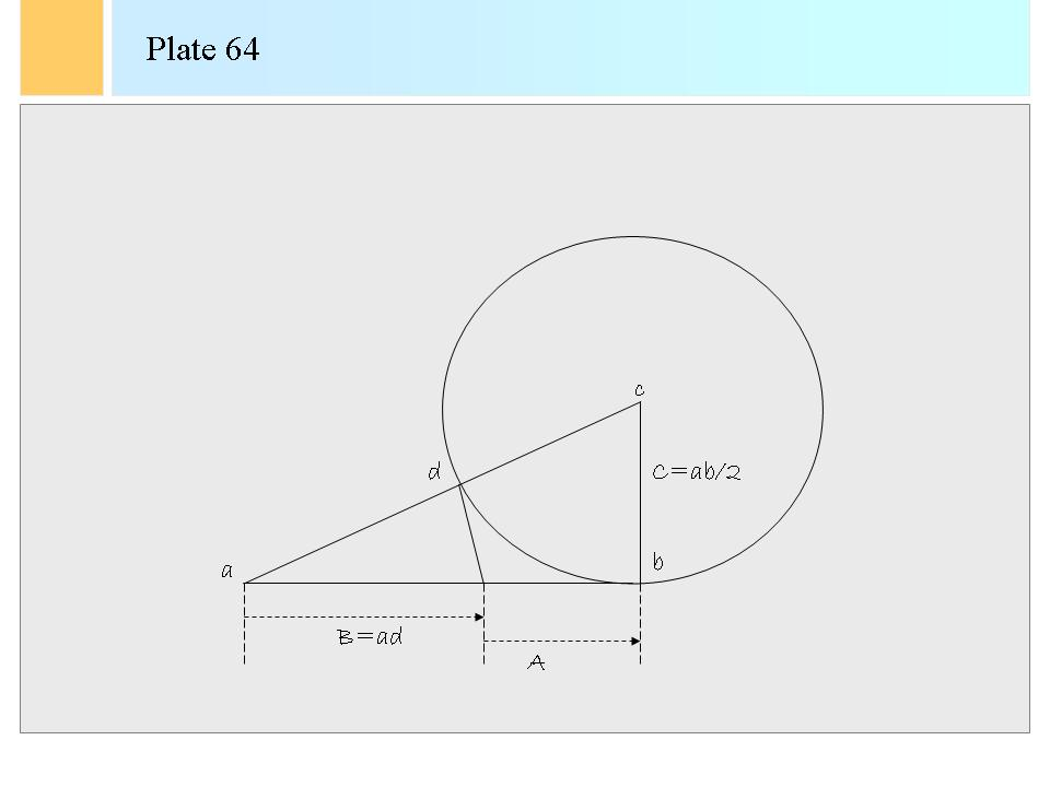 Educating arte the golden mean the length ad is the length that divides the line ab in the golden section see the next plate plate 64 the proportion abad equals 1618 publicscrutiny Images